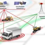 gps-tracking-system-1